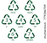 plastic recycling digits | Shutterstock .eps vector #779286709