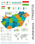 hungary infographic map and... | Shutterstock .eps vector #779435725