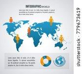 earth world infographic...   Shutterstock .eps vector #779673619