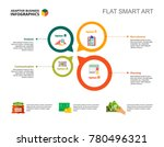 cycle chart with four elements... | Shutterstock .eps vector #780496321