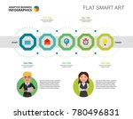 process diagram with five... | Shutterstock .eps vector #780496831