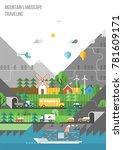 journey through scandinavia.... | Shutterstock .eps vector #781609171