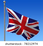 Flag Of Uk Against Blue Sky....