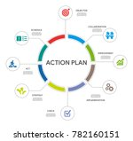Action Plan Infographic Concept