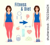 woman body transformation... | Shutterstock .eps vector #782236624