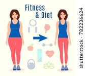 woman body transformation...   Shutterstock .eps vector #782236624