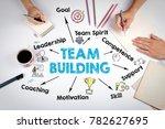 team building concept. chart... | Shutterstock . vector #782627695