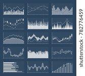 financial candle stick graphs.... | Shutterstock . vector #782776459