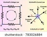 kirchhoff's circuit law  | Shutterstock .eps vector #783026884