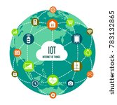 iot   internet of things  ... | Shutterstock .eps vector #783132865