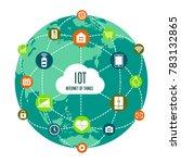 iot   internet of things  ... | Shutterstock .eps vector #783132865