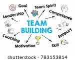 Team Building Concept. Chart...