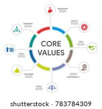 core values infographic | Shutterstock .eps vector #783784309