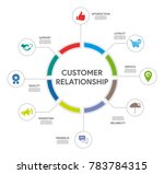 customer relationship... | Shutterstock .eps vector #783784315