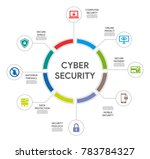 cyber security infographic | Shutterstock .eps vector #783784327