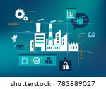 smart company vector... | Shutterstock .eps vector #783889027