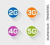 web icons of 2g 3g 4g 5g... | Shutterstock .eps vector #784640581