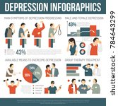 depression infographics layout... | Shutterstock . vector #784643299