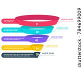 funnel spiral hierarchy pyramid ... | Shutterstock .eps vector #784699009