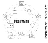 coding and programming concept. ... | Shutterstock .eps vector #784848529
