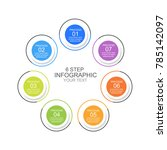 circle infographic template... | Shutterstock .eps vector #785142097