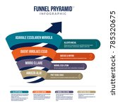 funnel spiral hierarchy pyramid ... | Shutterstock .eps vector #785320675