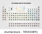 periodic table of element ... | Shutterstock .eps vector #785443891
