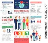 homosexual infographics... | Shutterstock . vector #785607277