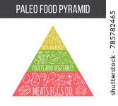 paleo food pyramid. vector... | Shutterstock .eps vector #785782465