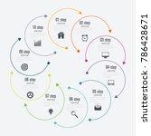 infographics template 10... | Shutterstock .eps vector #786428671