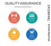 quality assurance infographic... | Shutterstock .eps vector #786480265