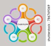 business infographics. pie... | Shutterstock .eps vector #786769369