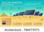 vector solar energy business... | Shutterstock .eps vector #786975571
