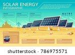 vector solar energy business... | Shutterstock .eps vector #786975571