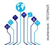 global logistics network...   Shutterstock .eps vector #787239625