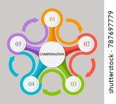 business infographics. pie... | Shutterstock .eps vector #787697779