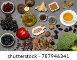 Food Sources Natural...