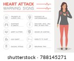 heart attack, woman disease symptoms, medical illustration