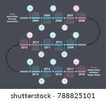timeline infographics template... | Shutterstock .eps vector #788825101