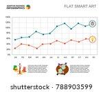 line chart slide template | Shutterstock .eps vector #788903599