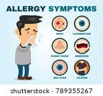 Allergy Symptoms Problem...