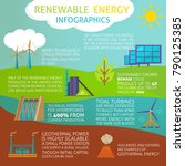 infographic about renewable... | Shutterstock .eps vector #790125385