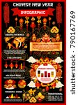 chinese lunar new year holiday... | Shutterstock .eps vector #790167769