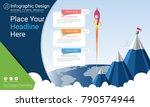 business infographics report ... | Shutterstock .eps vector #790574944