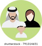 emirates family icon set   arab ... | Shutterstock .eps vector #791314651