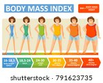 body mass index of woman... | Shutterstock .eps vector #791623735
