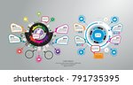 business infographic layout | Shutterstock .eps vector #791735395