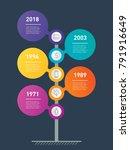 vertical timeline infographics. ... | Shutterstock .eps vector #791916649