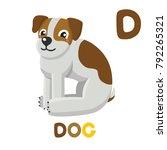D Is For Dog. Letter C. Dog ...