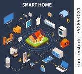 smart home internet connected... | Shutterstock . vector #792894031